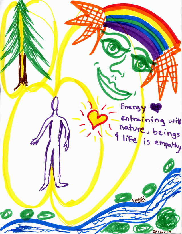 Metaphor Drawings of Empathy